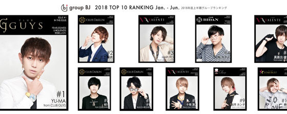 group BJ THE BEST 10 MODELS OF THE FIRST HALF 2018